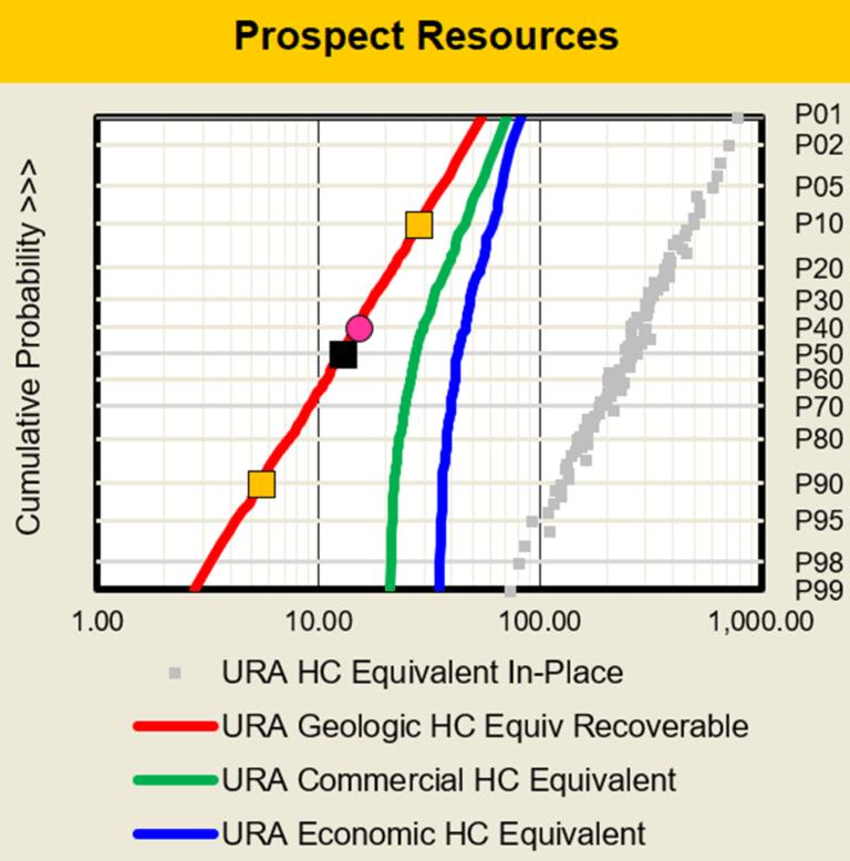 prospect-resources-768x778